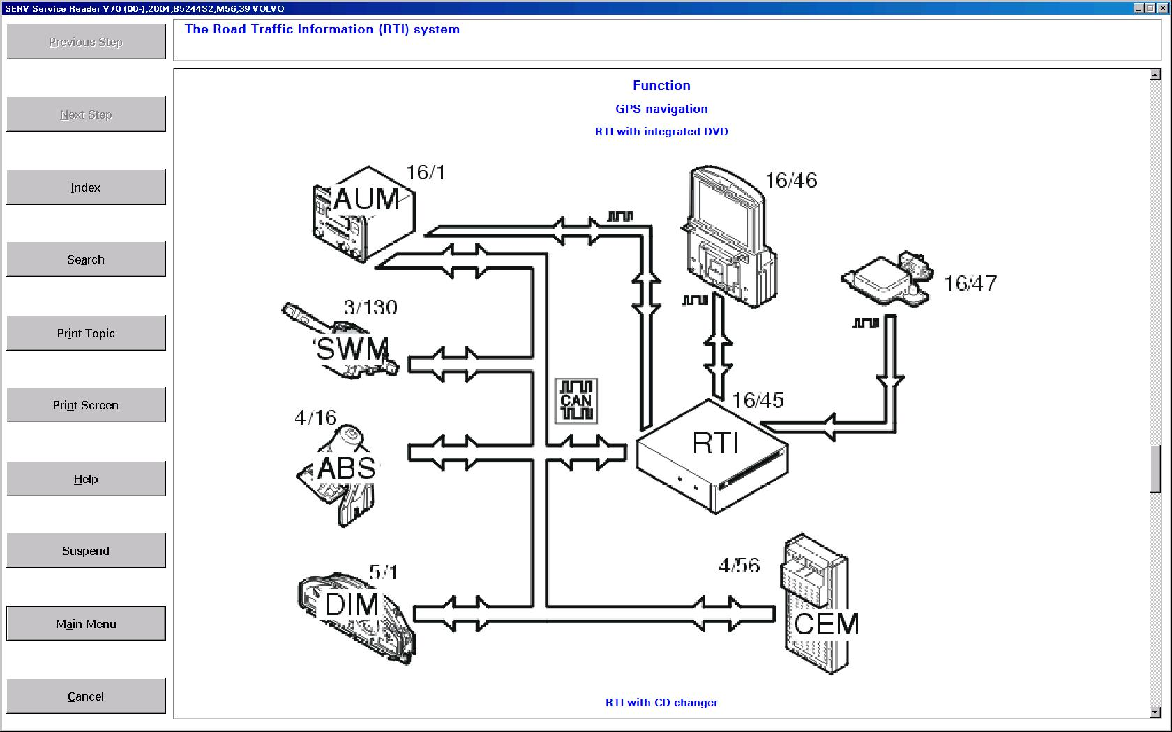 yamaha r6 fuse box diagram